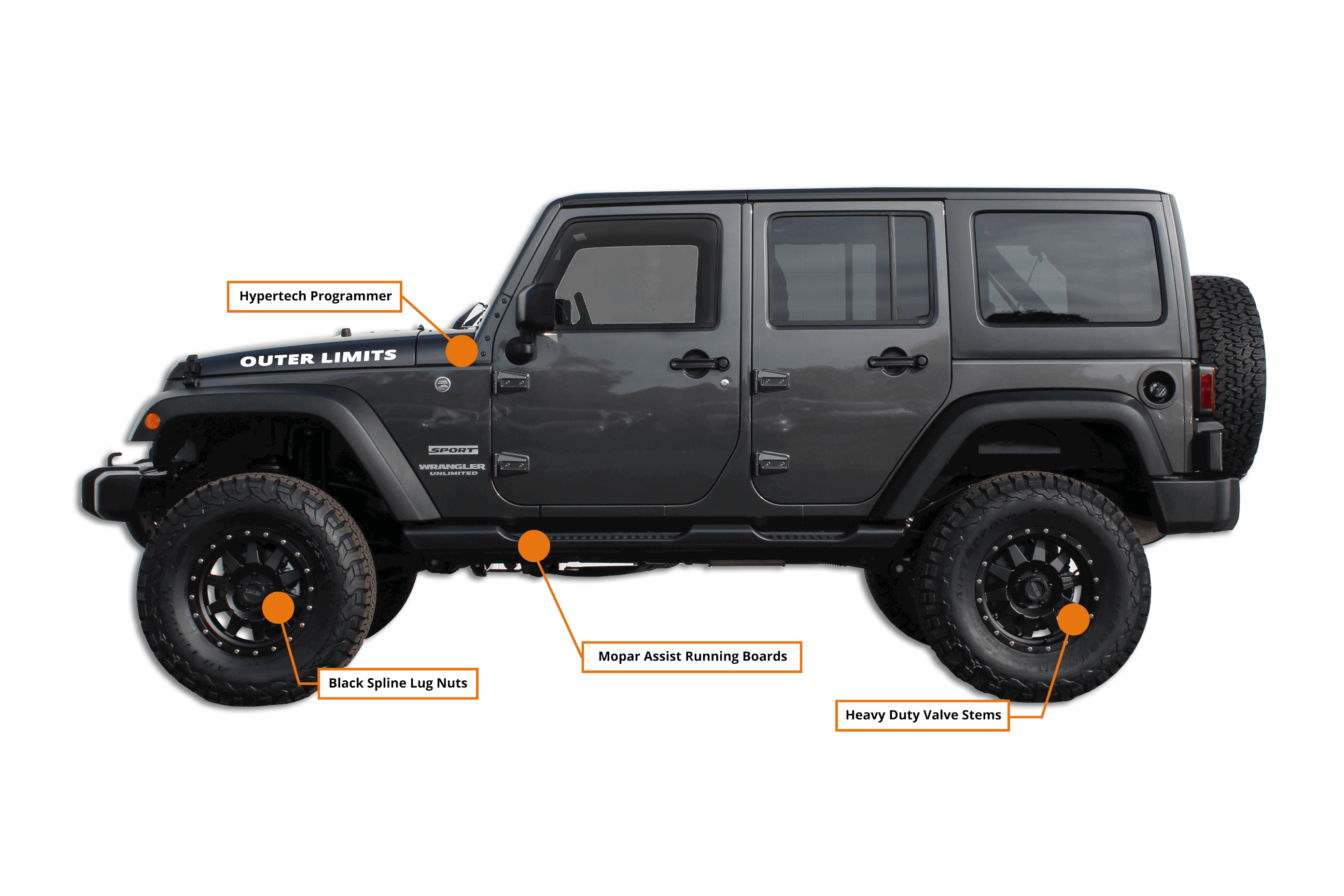 Jeep Wrangler: Outer Limits Edition | HB Off Road Performance